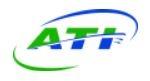 ATI Wassertest