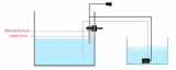 Mini Wasser Nachfüllanlage Mini ATO - 12V mit optischen Sensor